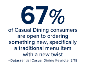 Casual Dining Insights Tyson Foodservice