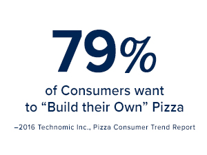 Pizza Insight Tyson Foodservice