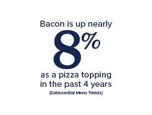 •	Bacon is up nearly 8% as a pizza topping in the past 4 years (Datassential Menu Trends)