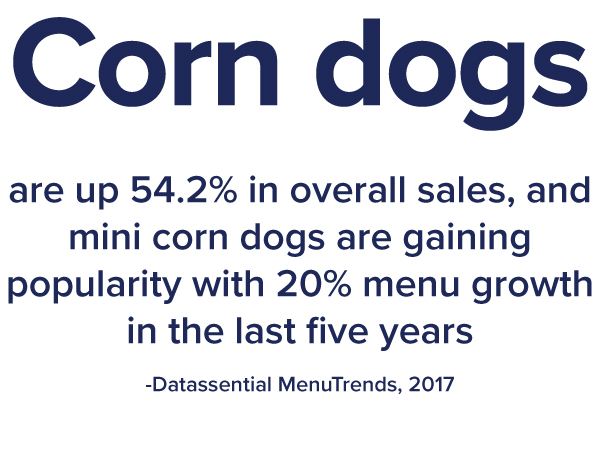 •	Corn dogs are up 54.2% in overall sales, and mini corn dogs are gaining popularity with 20% menu growth in the last five years (Datassential MenuTrends, 2017)