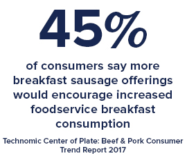Breakfast Sausage Insight Foodservice