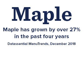 Maple has grown by over 27% in the past four years (Datassential MenuTrends, December 2018)