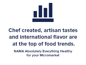 Chef created, artisan tastes and international flavor are at the top of food trends. -NAMA Absolutely Everything Healthy for your Micromarket