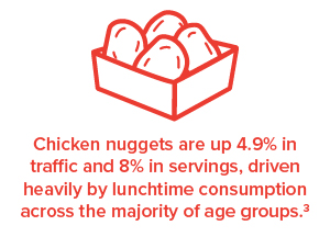 A red icon of chicken nuggets in a to-go container