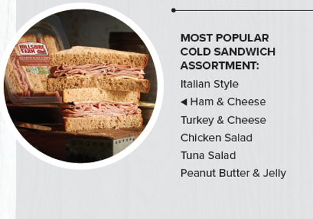 sandwich and a chart of top sandwich options